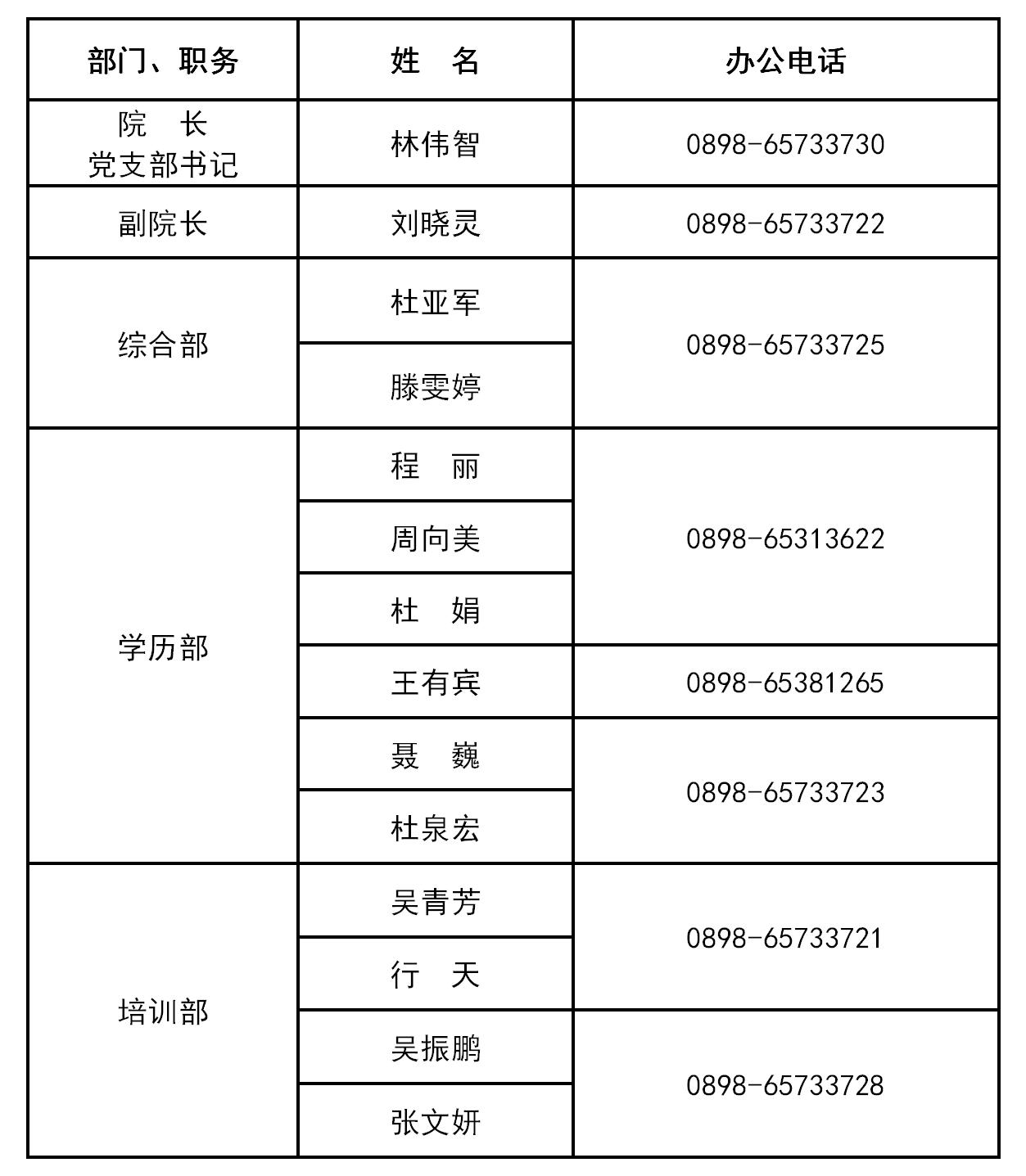 继续教育学院通讯录(2017) _01.png