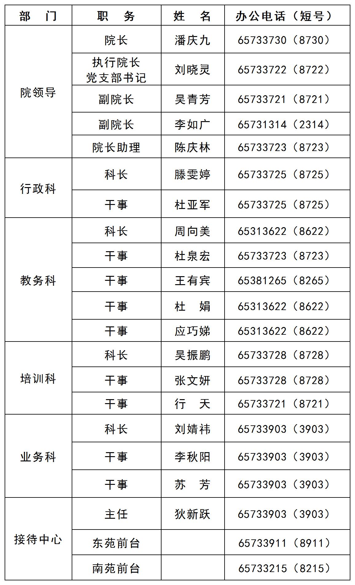 继续教育学院通讯录2020.7.29.png